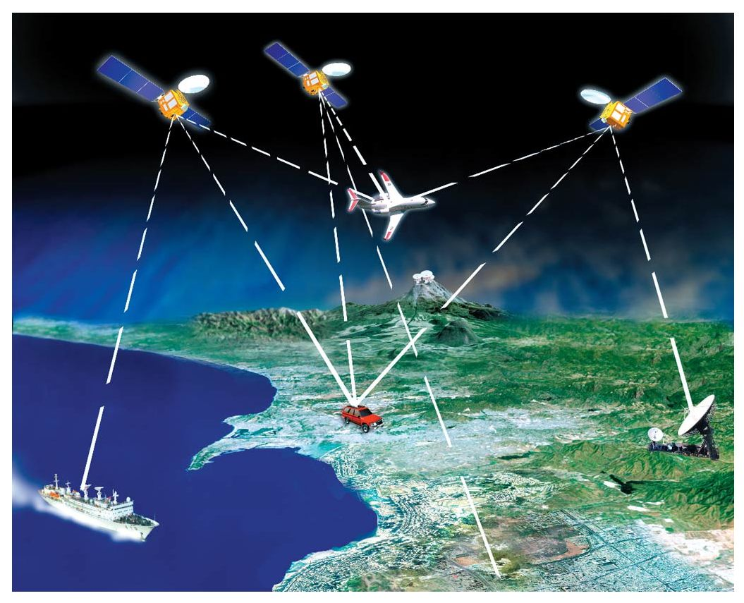 спутниковое наблюдениеп